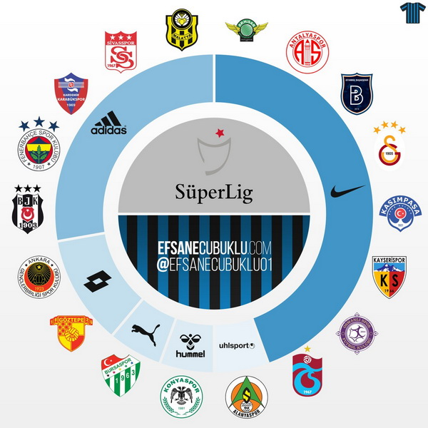 Türkische Super League