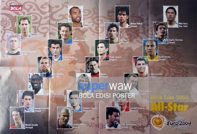 UEFA Euro 2004 All Star