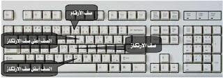 تحميل كتاب لوحة مفاتيح الحاسب