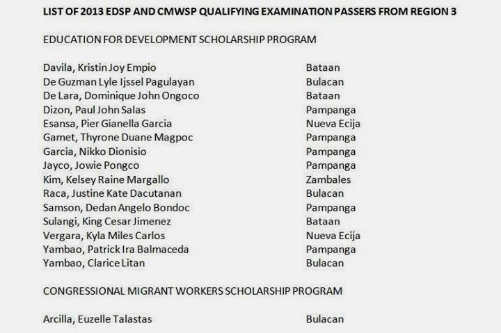 List of 2013 EDSP and CM WSP Qualifying Examination Passers from Region 3