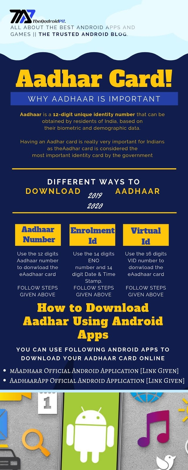 Aadhar Card Download Android Apps, Aadhar Card Download Using Android, Aadhar Card Download