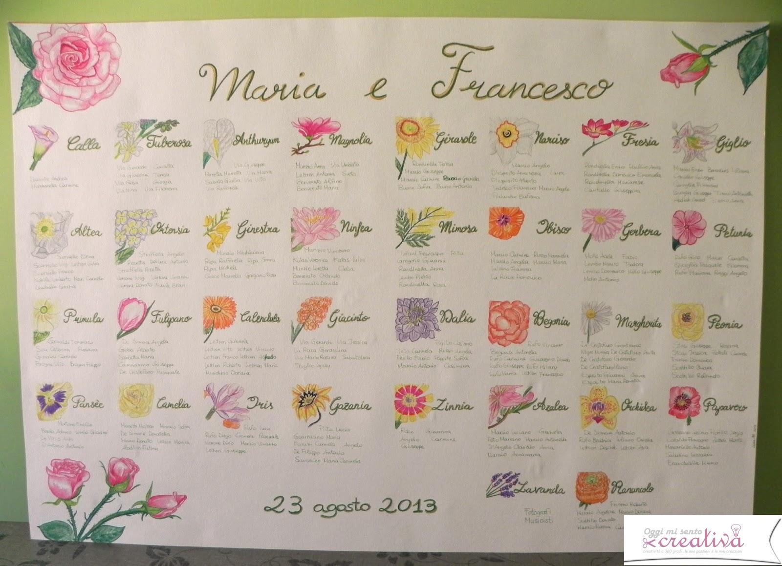 Favoloso Oggi mi sento creativa: Tableau mariage-fiori gialli e fiori vari  NW35