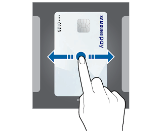 Samsung Pay Manual