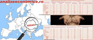 Nivelul de trai din România în funcție de regiune