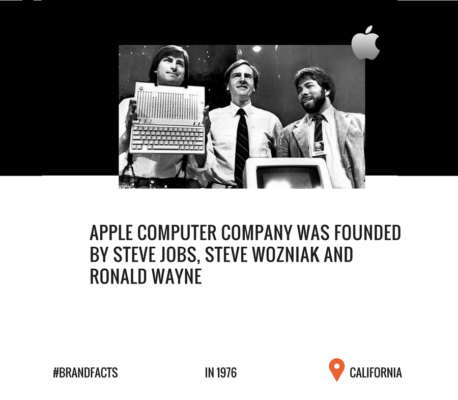 apple brand facts