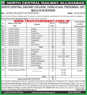north-central-railway-teachers-recruitment-tngovernmentjobs-in