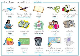 Diccionario árabe-español