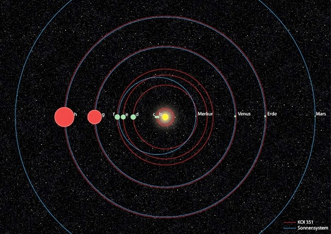 Boddhi portal: Second Solar System Detected