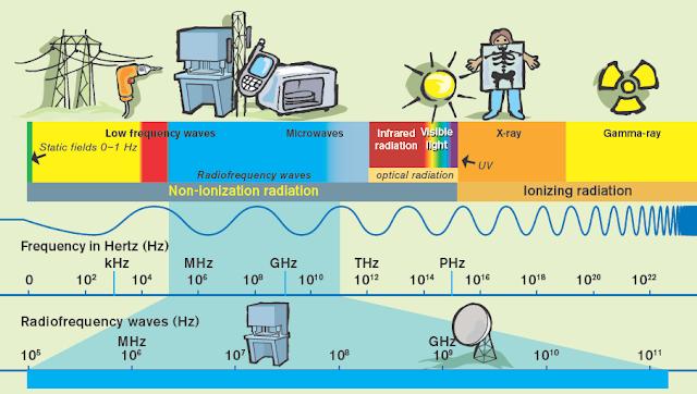 radiazione della bomba prostatica