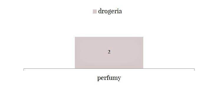 naturalne-perfumy