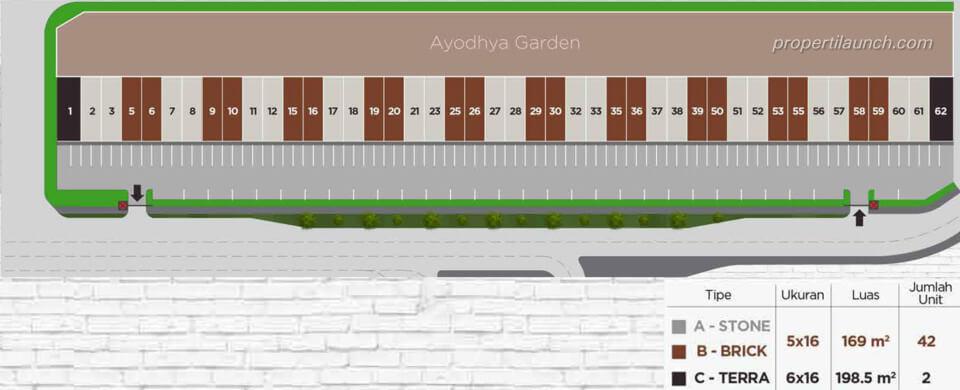 Block Plan Gaia by Ayodha
