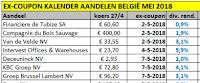Ex-coupon overzicht Belgische aandelen 2018