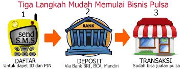 Cara Mengisi Saldo Pulsa(deposit) Lewat ATM BRI BNI BCA MANDIRI