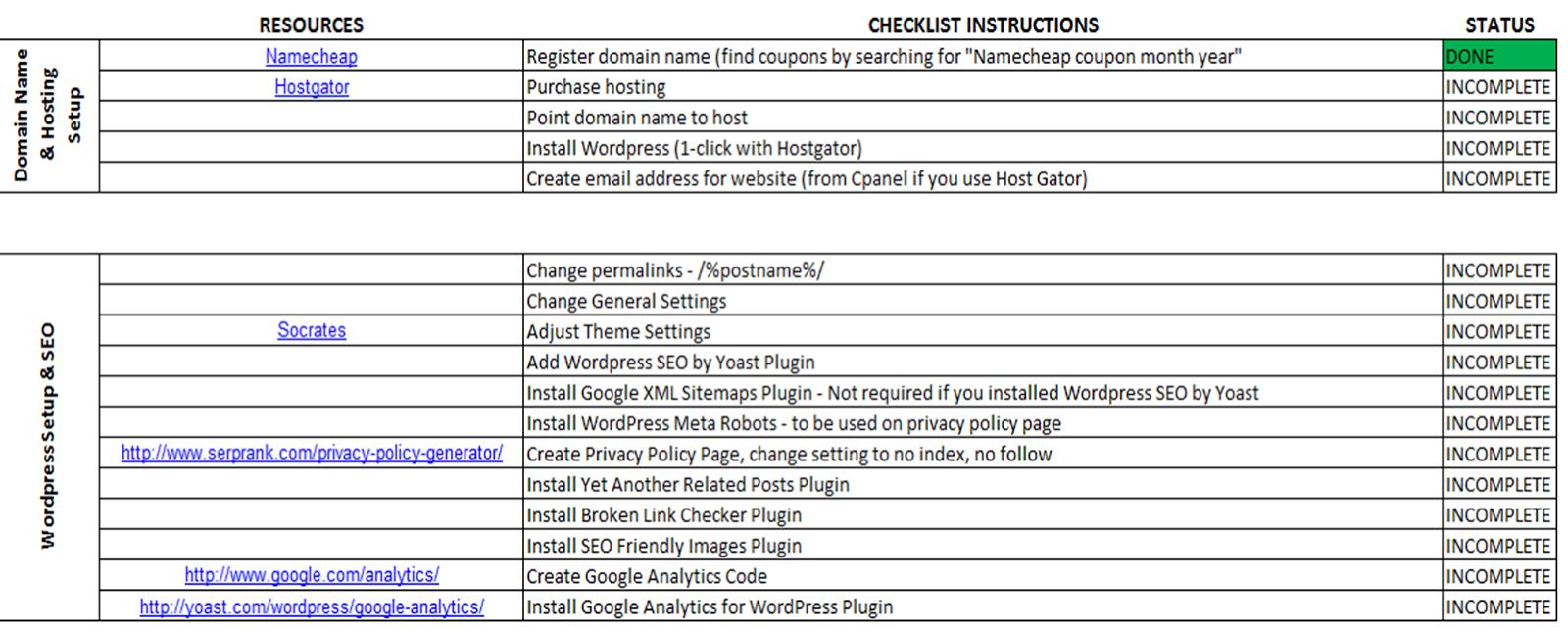 Excel Spreadsheets Help September 2013