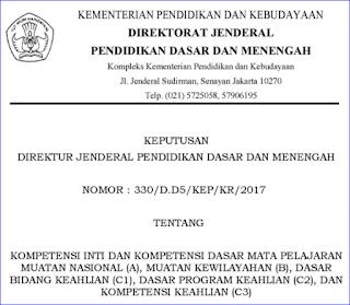 KI dan KD SMK/MAK Kurikulum 2013 Revisi 2017