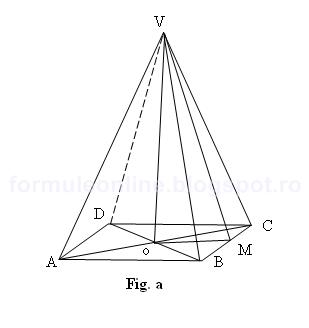 problema rezolvata piramida