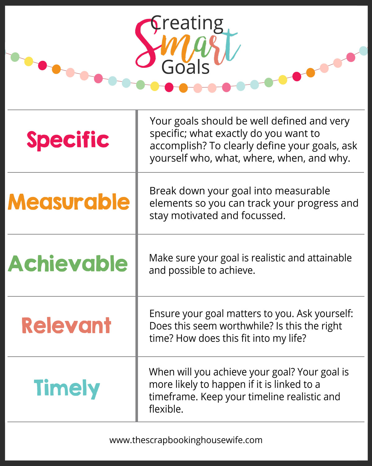 Ellabella Designs Goal Planning And How To Make Your Goals Succeed