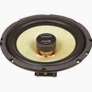 Speaker Untuk Mobil Yang Bagus  Seberapa besar daya yang diperlukan sepaker dalam system audio mobil