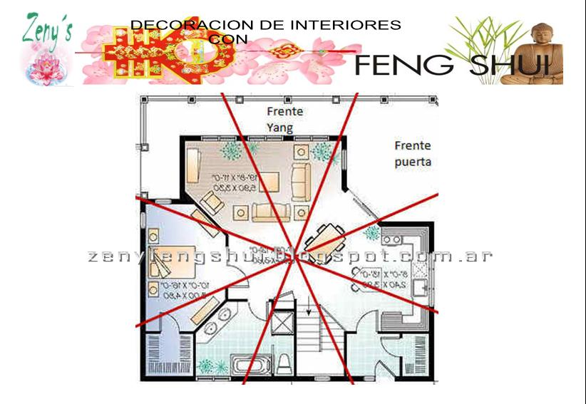 Zen y feng shui junto a las terapias alternativas for Fuera de mi propiedad