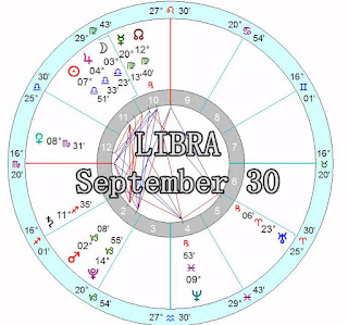 LIBRA Astrology Zone September 30 birth chart