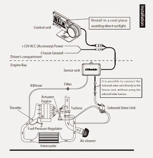 DIY : Electronic Boost Controller Greddy Profec di Innova