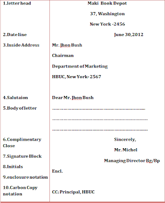 business letter example