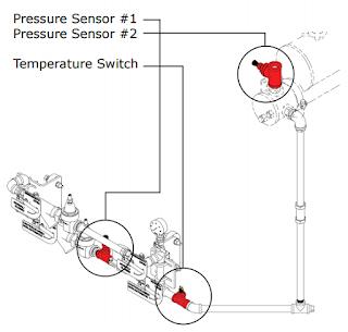 Photo of new Clarke Fire cooling loop sensor locations