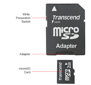 SD Card Write Protect