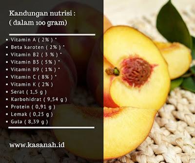 kandungan nutrisi buah persik