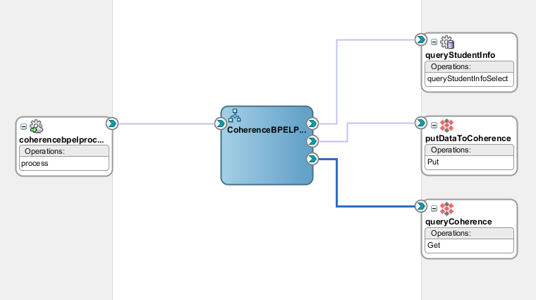 Coherence adapter use case