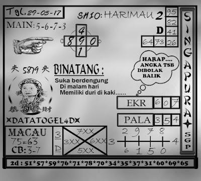 http://www.datatogel4d.com/2017/05/prediksi-togel-singapura-senin-29-05.html