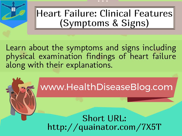 Clinical Features (Symptoms & Signs) of Heart Failure