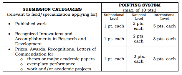 SHS Teachers Evaluation Criteria and Computation of Points