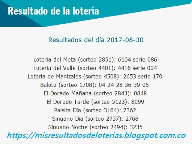 Como jugo la lotería anoche | Resultados diarios de la lotería y el chance | resultados del dia 30-08-2017