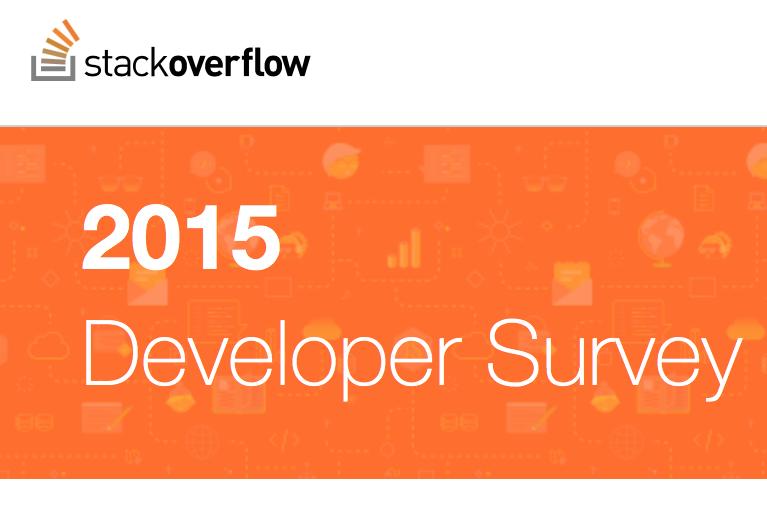 Stack Overflow 告訴你,2015年工程師最愛和最怕的語言