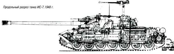 Продольный разрез танка ИС-7. 1948 г.