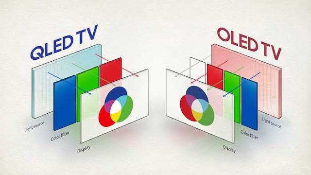 Diferencia entre QLED y OLED