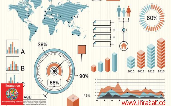 Infographics, en güzel Infographics