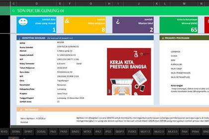 Aplikasi Raport Kurikulum 2013 SD Revisi 2018 Kelas 1, 2, 3, 4, 5, 6