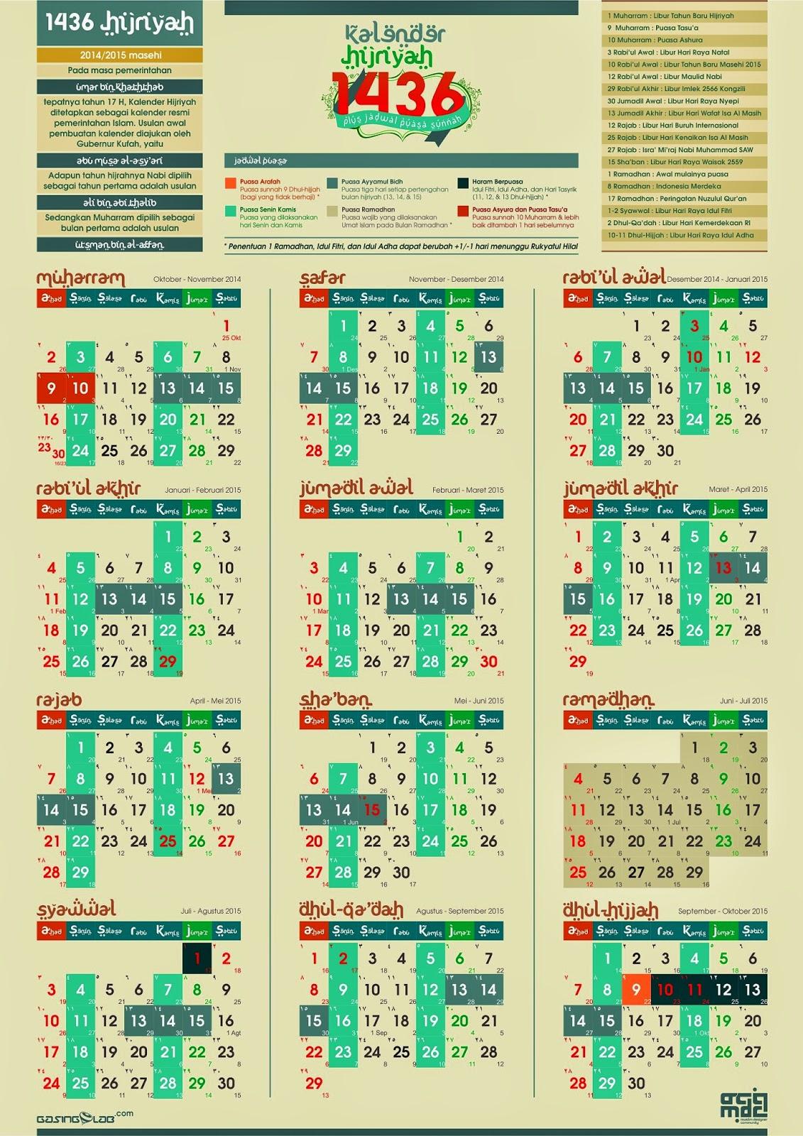 2015 kalender puasa pdf sunnah