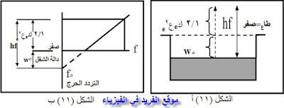معادلة أينشتاين لتفسير الظاهرة الكهروضوئية، التفسير التقليدي وتفسير أينشتاين للظاهرة الكهروضوئية، التفسير الكلاسيكي وتفسير أينشتاين للتأثير الكهروضوئي، تجربة المفعول الكهروضوئي، معادلة أينشتاين لتفسير الظاهرة الكهروضوئية، شرح دروس فيزياء الصف الثالث الثانوي ، منهج اليمن الدراسي، الوحدة السادسة الإشعاع والمادة