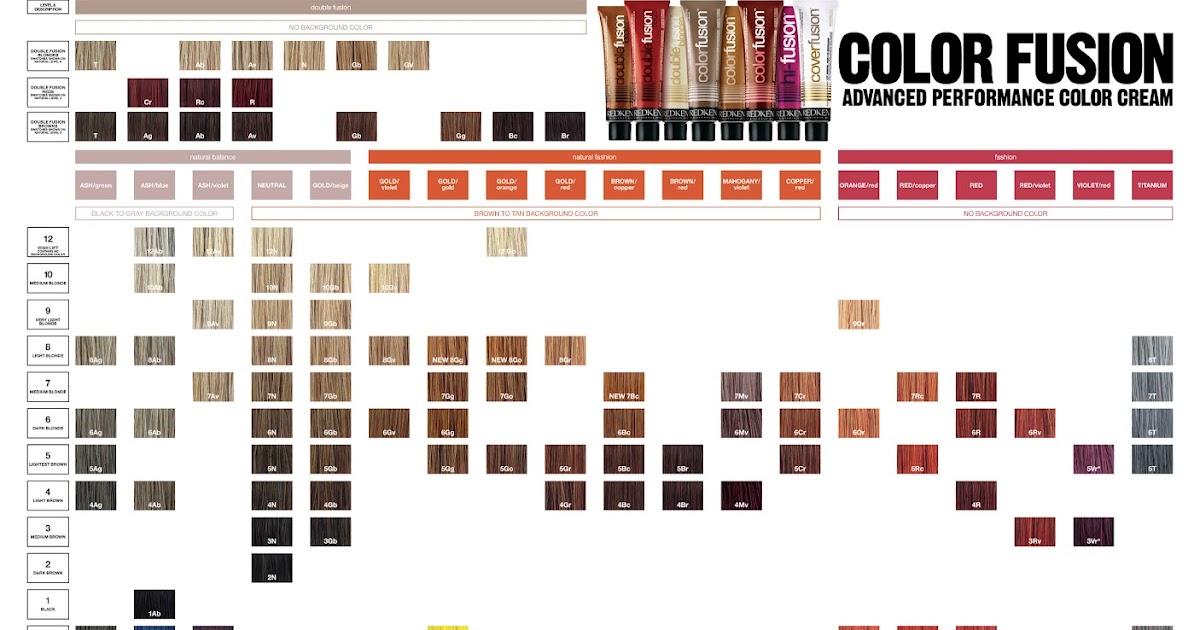 Color fusion chart hobit fullring co