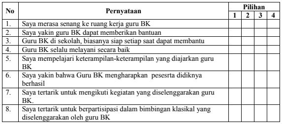 penilaian guru bk kurikulum 2013