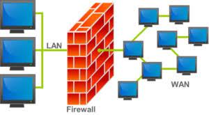 Inilah Arsitektur Firewall Yang Sering Digunakan