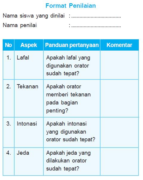 Hal Yang Harus Diperhatikan Dalam Berpidato : harus, diperhatikan, dalam, berpidato, Bahasa, Indonesia, Menyimak, Memberikan, Penilaian, Pembacaan, Pidato