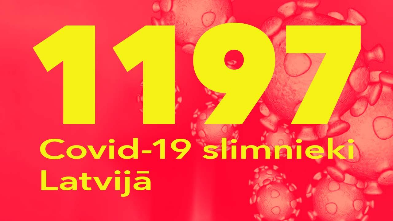 Koronavīrusa saslimušo skaits Latvijā 22.07.2020.