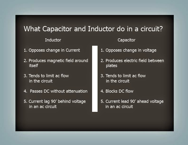 Purpose Of Inductor And Capacitor In A Circuit