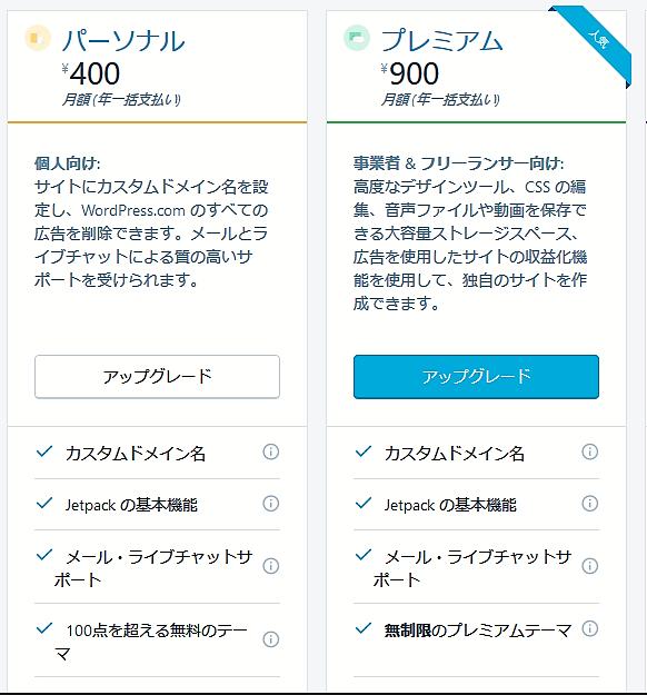 WordPress.comのプラン画面