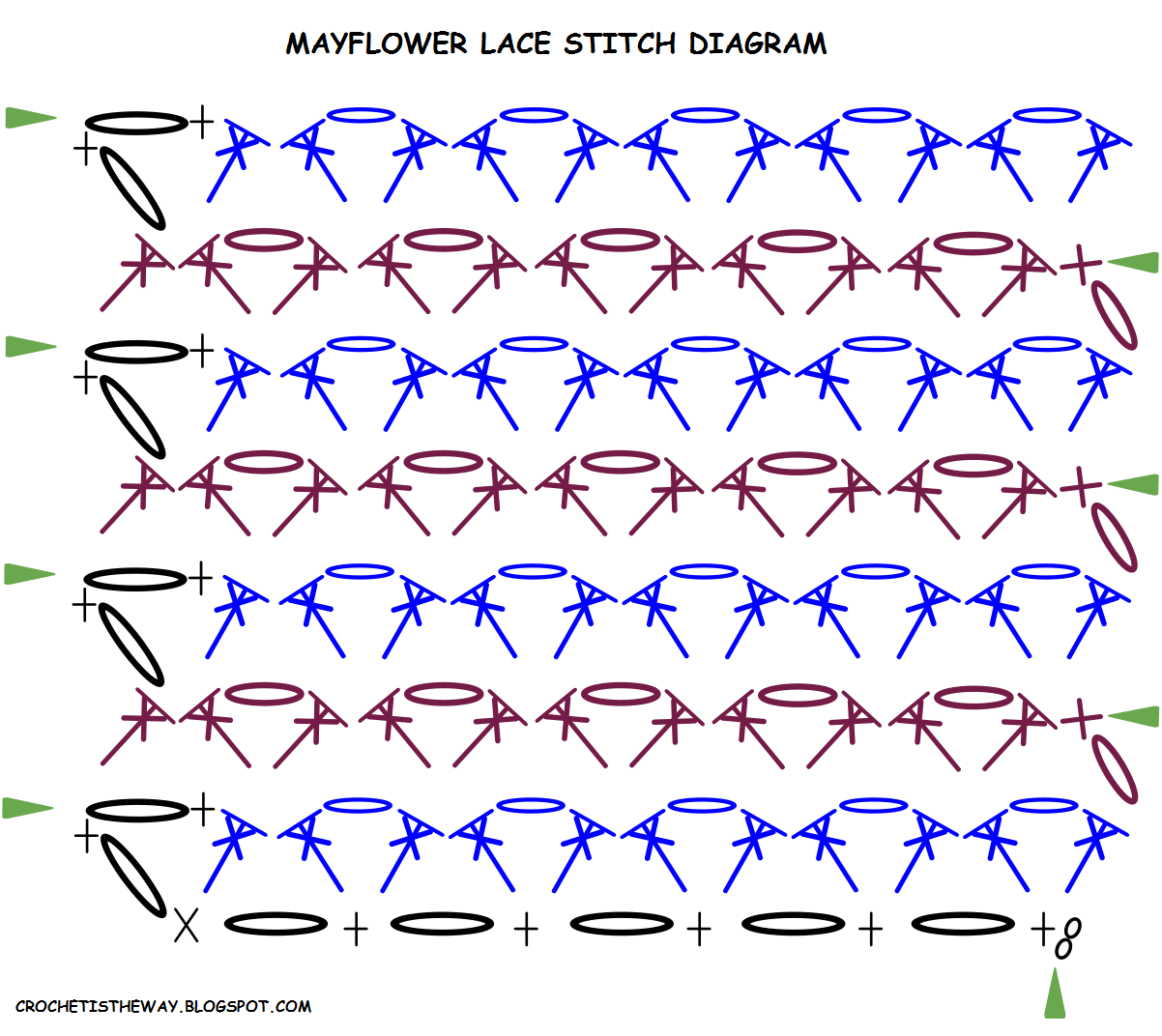 Crochet Is The Way Mayflower Lace Stitch Diagram Pattern Update
