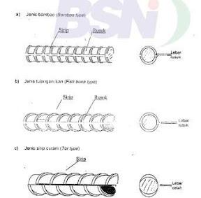 Image Result For Beton Tanpa Tulangan